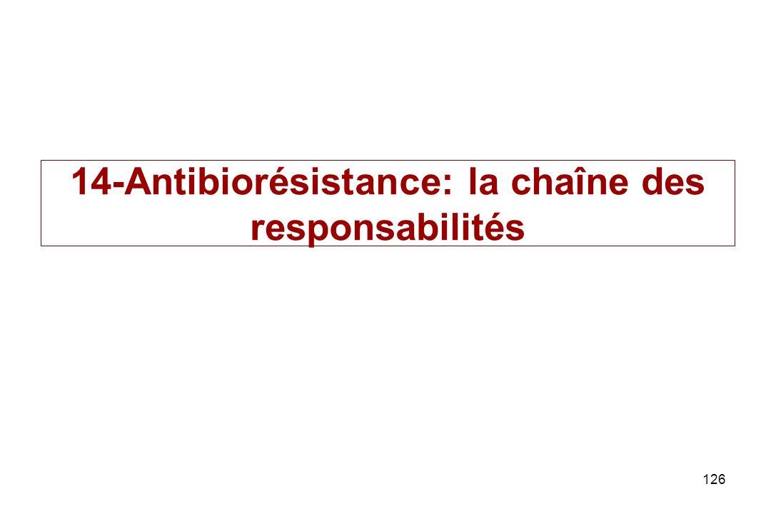 126 14-Antibiorésistance: la chaîne des responsabilités
