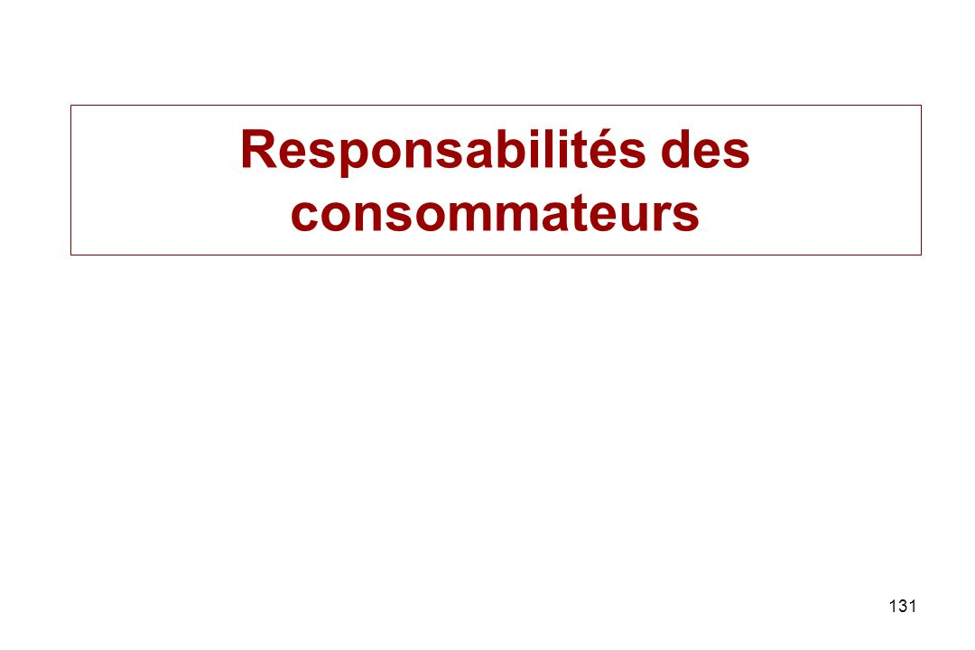 131 Responsabilités des consommateurs