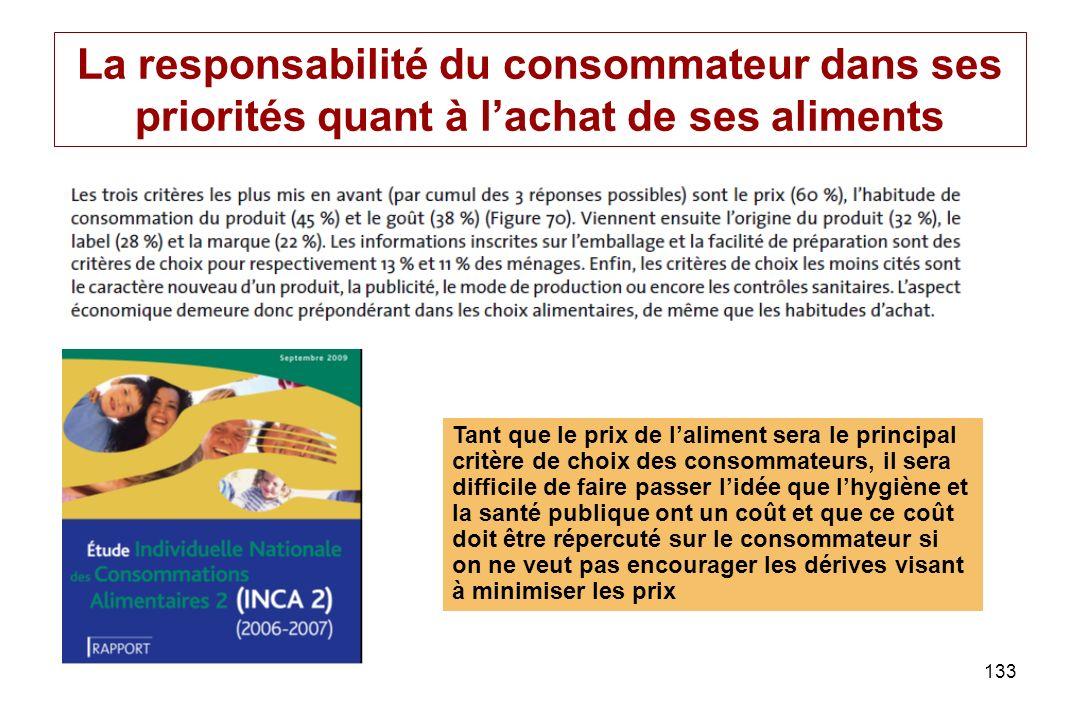 133 La responsabilité du consommateur dans ses priorités quant à lachat de ses aliments Tant que le prix de laliment sera le principal critère de choi