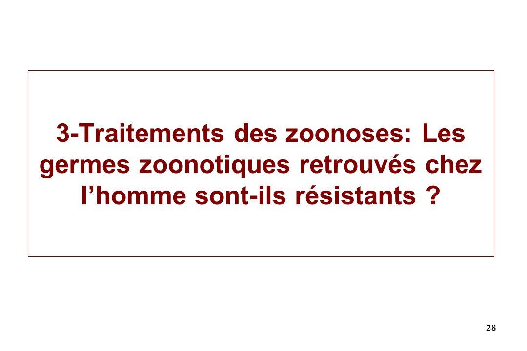 28 3-Traitements des zoonoses: Les germes zoonotiques retrouvés chez lhomme sont-ils résistants ?