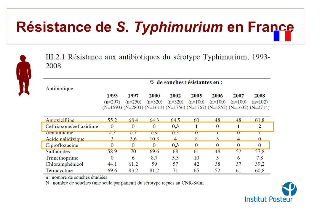 Résistance de S. Typhimurium en France 32