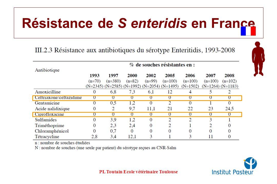 Résistance de S enteridis en France PL Toutain Ecole vétérinaire Toulouse33