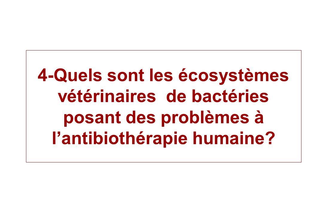 4-Quels sont les écosystèmes vétérinaires de bactéries posant des problèmes à lantibiothérapie humaine?