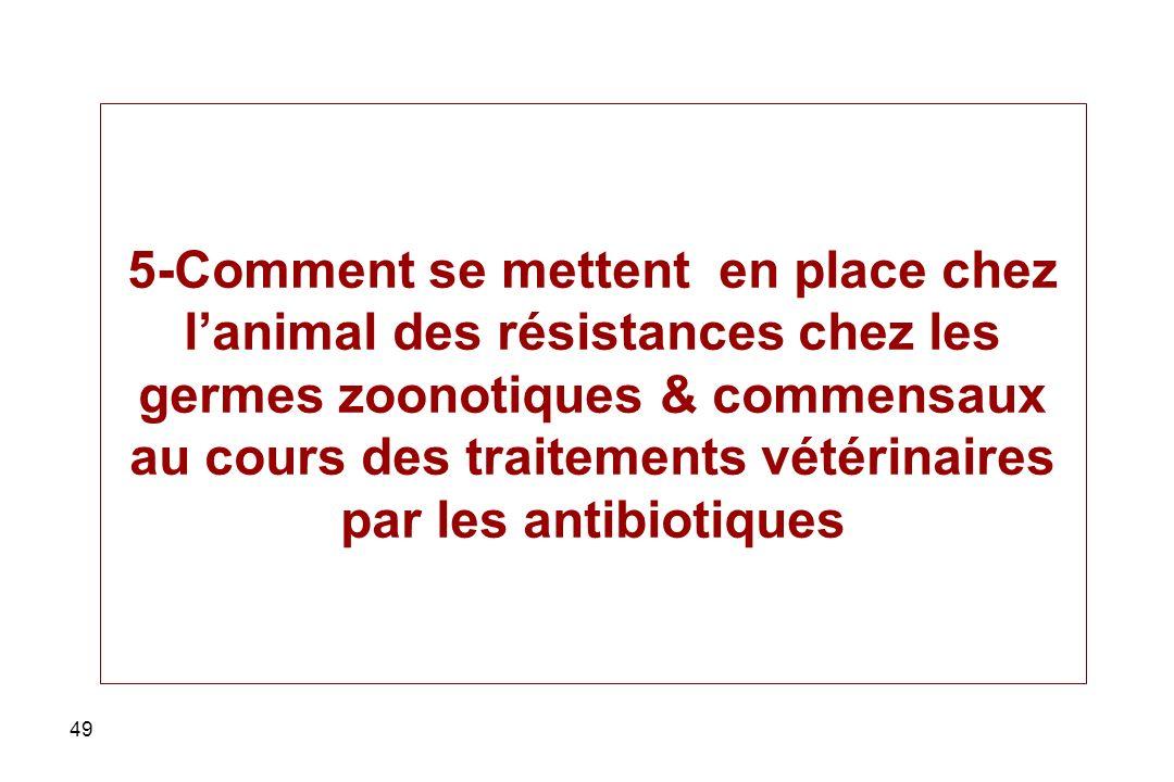 49 5-Comment se mettent en place chez lanimal des résistances chez les germes zoonotiques & commensaux au cours des traitements vétérinaires par les a