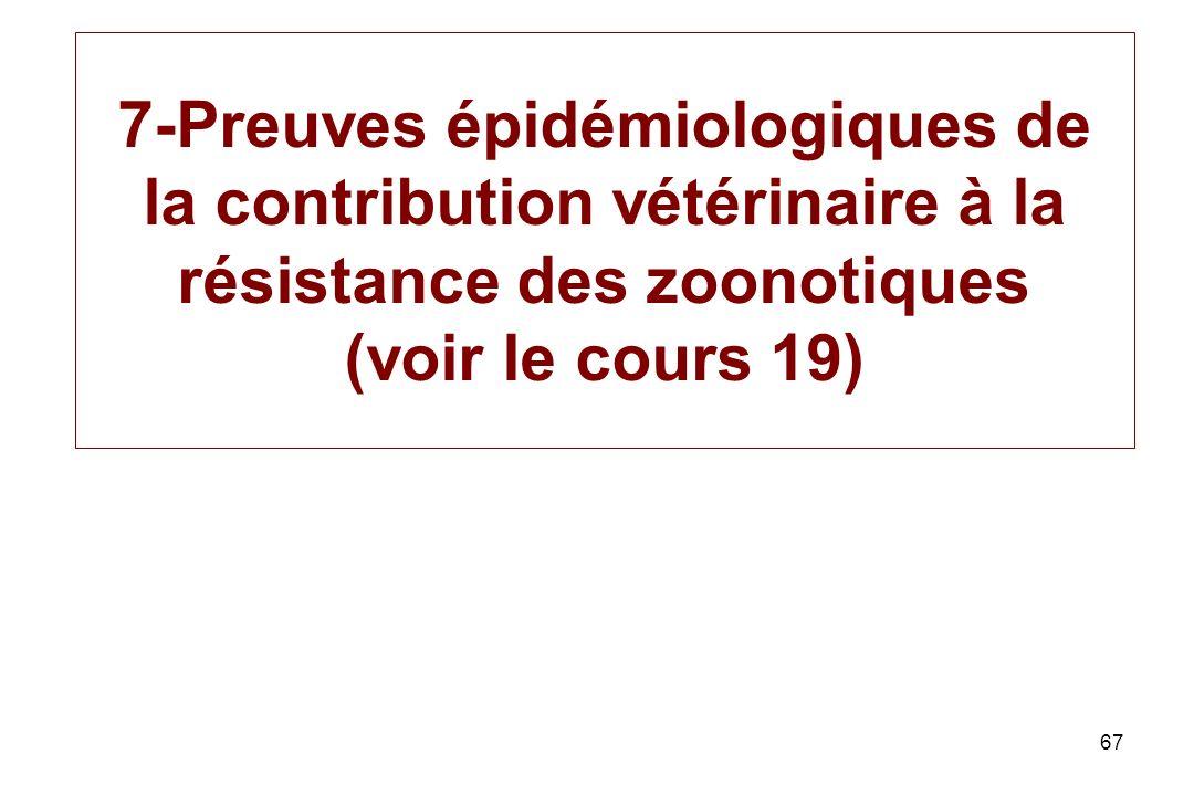 67 7-Preuves épidémiologiques de la contribution vétérinaire à la résistance des zoonotiques (voir le cours 19)
