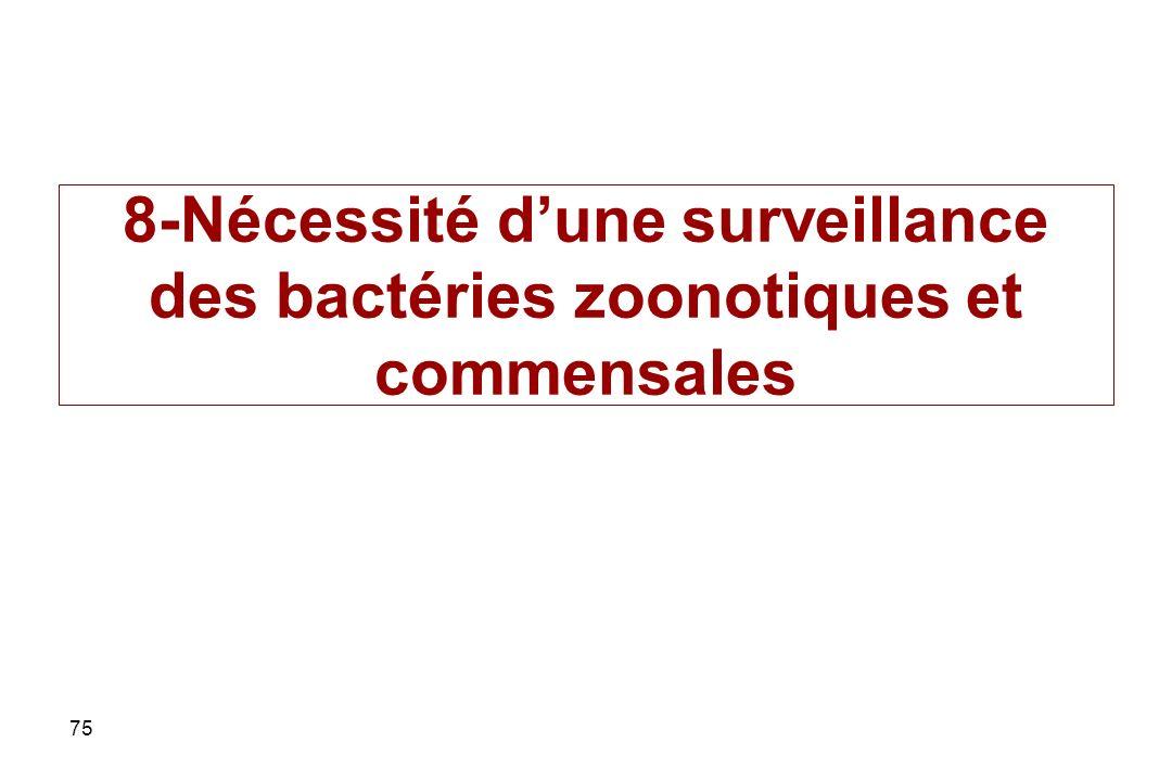 75 8-Nécessité dune surveillance des bactéries zoonotiques et commensales