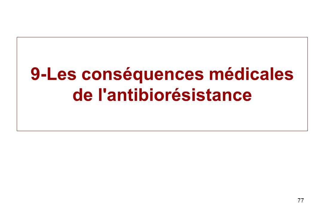 77 9-Les conséquences médicales de l'antibiorésistance