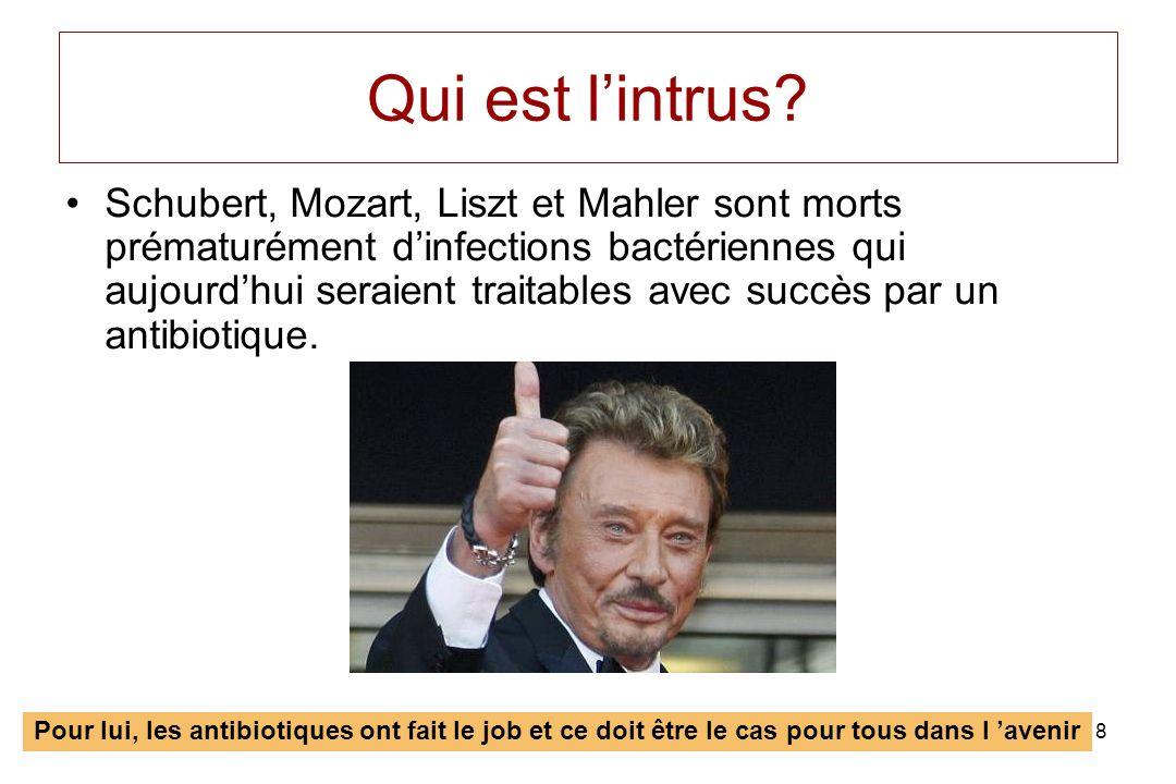 8 Qui est lintrus? Schubert, Mozart, Liszt et Mahler sont morts prématurément dinfections bactériennes qui aujourdhui seraient traitables avec succès