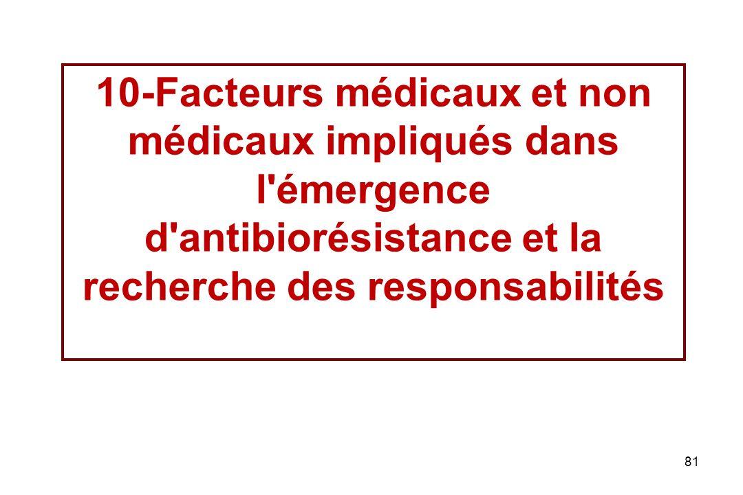 81 10-Facteurs médicaux et non médicaux impliqués dans l'émergence d'antibiorésistance et la recherche des responsabilités