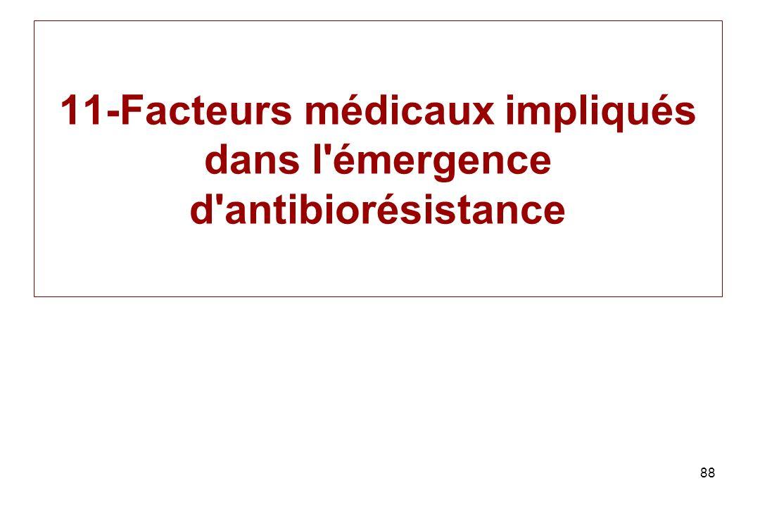 11-Facteurs médicaux impliqués dans l'émergence d'antibiorésistance 88