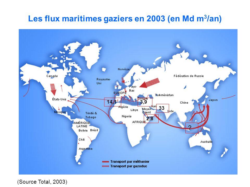 Les flux maritimes gaziers en 2003 (en Md m 3 /an) (Source Total, 2003) ? 33 2,8 3,914,1