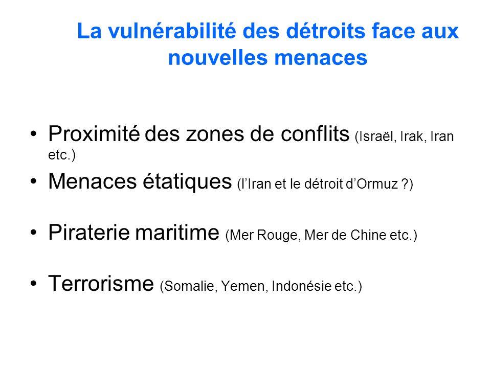La vulnérabilité des détroits face aux nouvelles menaces Proximité des zones de conflits (Israël, Irak, Iran etc.) Menaces étatiques (lIran et le détr
