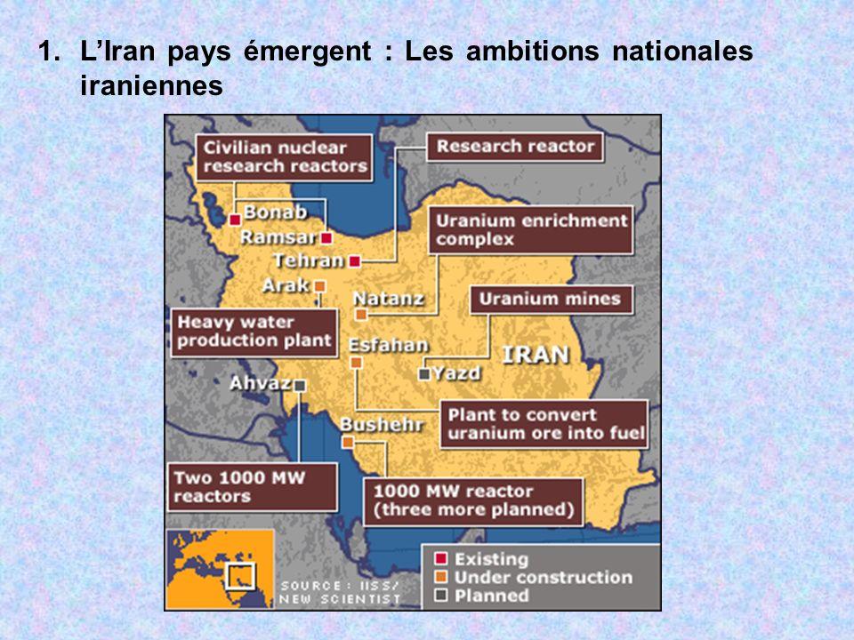 1.LIran pays émergent : Les ambitions nationales iraniennes