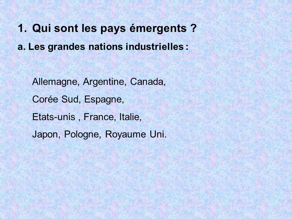 1.Qui sont les pays émergents ? a. Les grandes nations industrielles : Allemagne, Argentine, Canada, Corée Sud, Espagne, Etats-unis, France, Italie, J