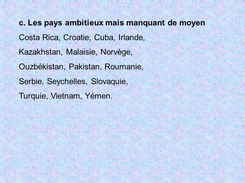 c. Les pays ambitieux mais manquant de moyen Costa Rica, Croatie, Cuba, Irlande, Kazakhstan, Malaisie, Norvège, Ouzbékistan, Pakistan, Roumanie, Serbi