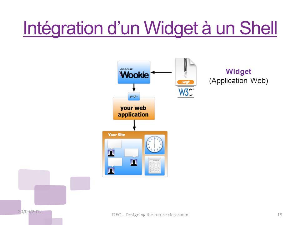 Intégration dun Widget à un Shell 20/09/2012 18iTEC - Designing the future classroom Widget (Application Web)