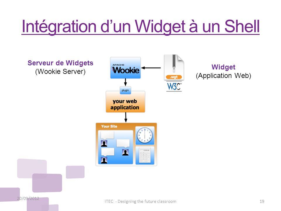 Intégration dun Widget à un Shell 20/09/2012 19iTEC - Designing the future classroom Serveur de Widgets (Wookie Server) Widget (Application Web)