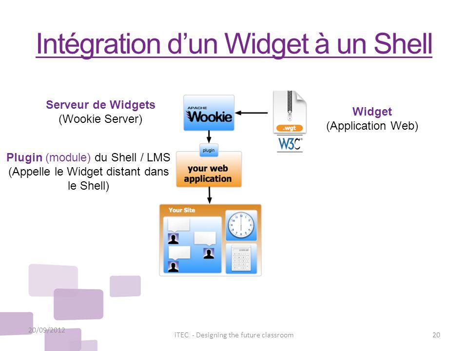 Intégration dun Widget à un Shell 20/09/2012 20iTEC - Designing the future classroom Serveur de Widgets (Wookie Server) Widget (Application Web) Plugi
