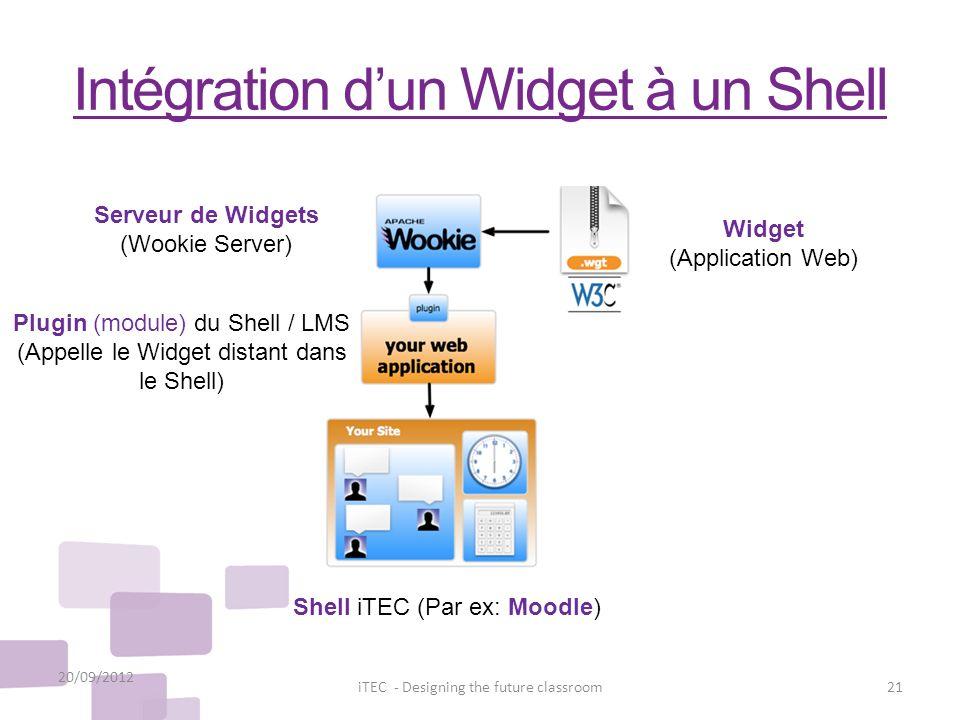 Intégration dun Widget à un Shell 20/09/2012 21iTEC - Designing the future classroom Serveur de Widgets (Wookie Server) Shell iTEC (Par ex: Moodle) Wi