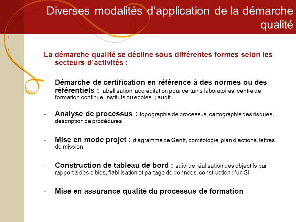 Diverses modalités dapplication de la démarche qualité La démarche qualité se décline sous différentes formes selon les secteurs dactivités : -Démarch