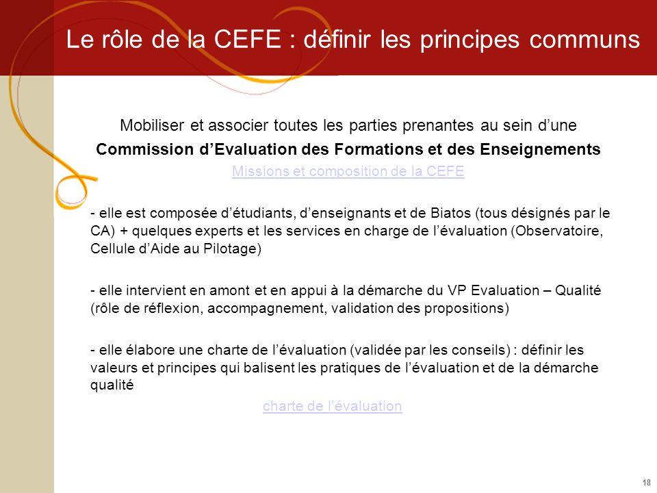 18 Le rôle de la CEFE : définir les principes communs Mobiliser et associer toutes les parties prenantes au sein dune Commission dEvaluation des Forma