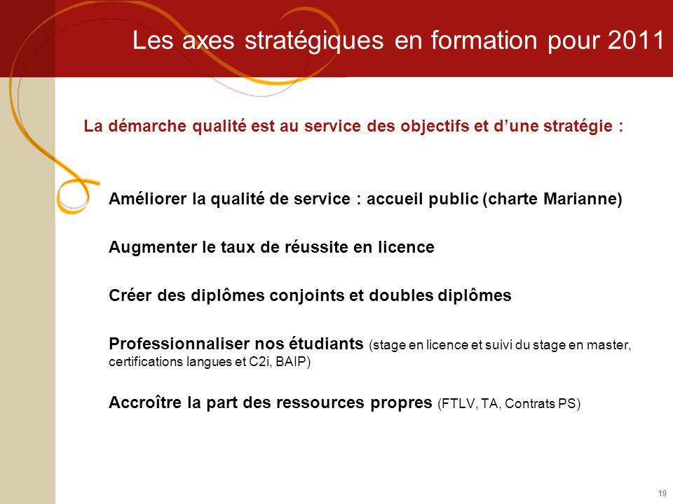 19 Les axes stratégiques en formation pour 2011 La démarche qualité est au service des objectifs et dune stratégie : Améliorer la qualité de service :