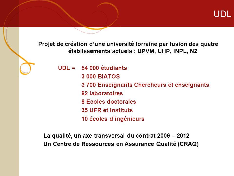 UDL Projet de création dune université lorraine par fusion des quatre établissements actuels : UPVM, UHP, INPL, N2 UDL = 54 000 étudiants 3 000 BIATOS