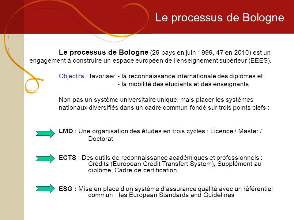 Le processus de Bologne Le processus de Bologne (29 pays en juin 1999, 47 en 2010) est un engagement à construire un espace européen de l'enseignement