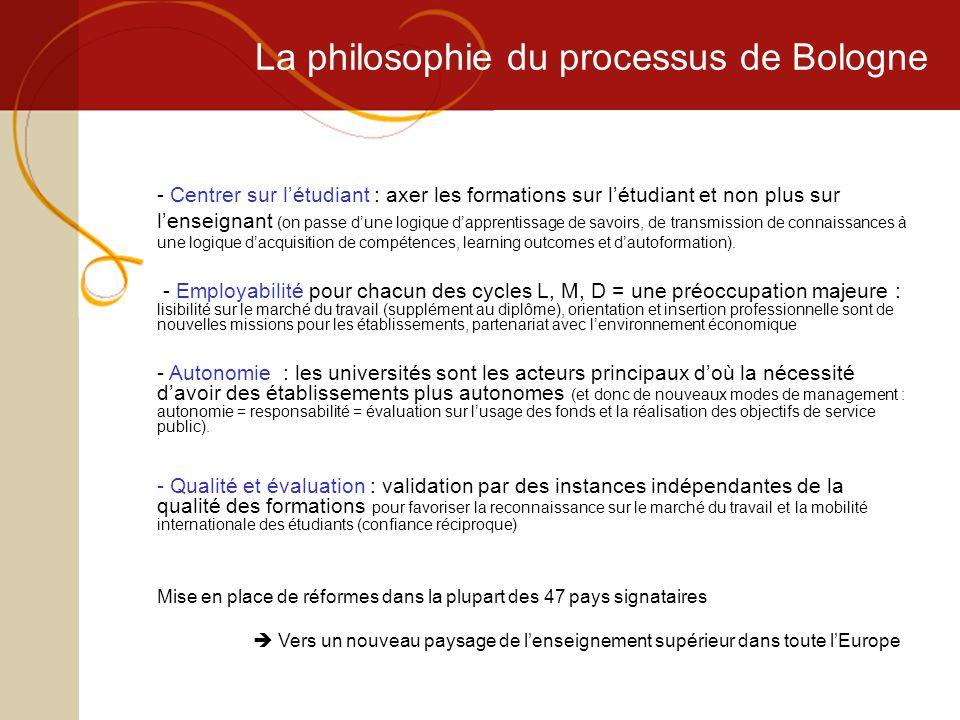 La philosophie du processus de Bologne - Centrer sur létudiant : axer les formations sur létudiant et non plus sur lenseignant (on passe dune logique