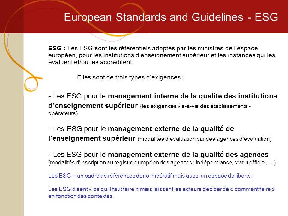 Les ESG dans nos établissements Les ESG pour lassurance qualité interne des institutions denseignement supérieur explicitent les attentes dans les domaines suivants : Politique et procédures pour le management de la qualité : mettre en œuvre une politique, une stratégie et des procédures visant à lamélioration continue de la qualité en associant les parties prenantes = CEFE + Charte qualité Approbation, examen et révision périodique des programmes et des diplômes : disposer de mécanismes officiels pour… (procédures dhabilitation en interne et externe) = Conseils + DGESIP Evaluation des étudiants : MCC, critères, règlements et procédures publiés et appliqués de manière systématique et constante = Charte et règlement des examens Management de la qualité du corps enseignant : avoir les moyens de sassurer de la qualité et de la compétence des enseignants, à développer et commenter dans les rapports dévaluation = CNU + Commission de spécialistes + CSE - BIP Outils pédagogiques et soutien aux étudiants : sassurer que les ressources affectées aux outils pédagogiques et au soutien des étudiants sont adaptés à chaque programme = Enquêtes de satisfaction + fiches qualité Systèmes dinformation : collecter, analyser et utiliser les informations nécessaires au pilotage efficace des formations = statistiques socio-démo + indicateurs de réussite et dinsertion prof.