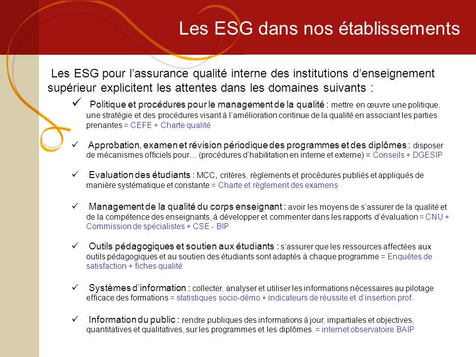 Les ESG dans nos établissements Les ESG pour lassurance qualité interne des institutions denseignement supérieur explicitent les attentes dans les dom
