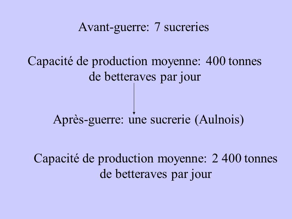 Avant-guerre: 7 sucreries Après-guerre: une sucrerie (Aulnois) Capacité de production moyenne: 400 tonnes de betteraves par jour Capacité de productio