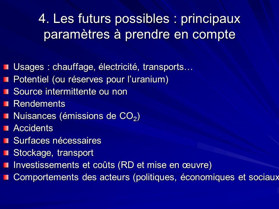 4. Les futurs possibles : principaux paramètres à prendre en compte Usages : chauffage, électricité, transports… Potentiel (ou réserves pour luranium)