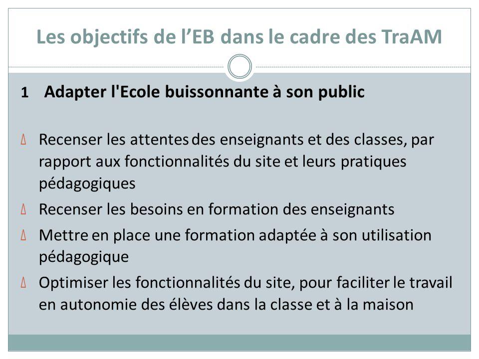 Les objectifs de lEB dans le cadre des TraAM 1 Adapter l'Ecole buissonnante à son public Δ Recenser les attentes des enseignants et des classes, par r