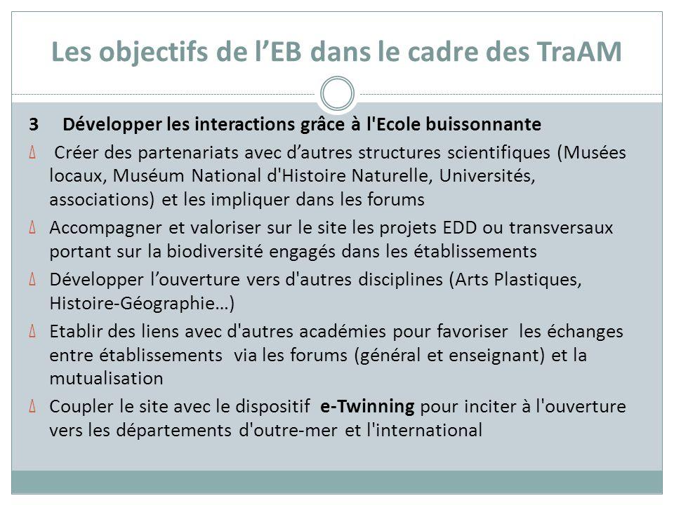 Les objectifs de lEB dans le cadre des TraAM 3 Développer les interactions grâce à l'Ecole buissonnante Δ Créer des partenariats avec dautres structur