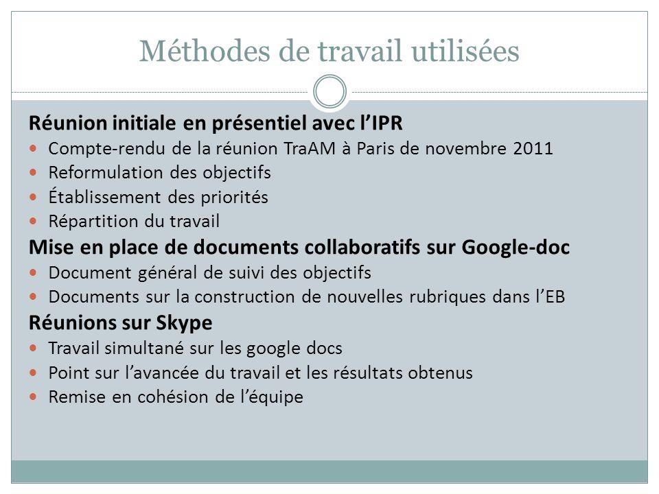 Méthodes de travail utilisées Réunion initiale en présentiel avec lIPR Compte-rendu de la réunion TraAM à Paris de novembre 2011 Reformulation des obj