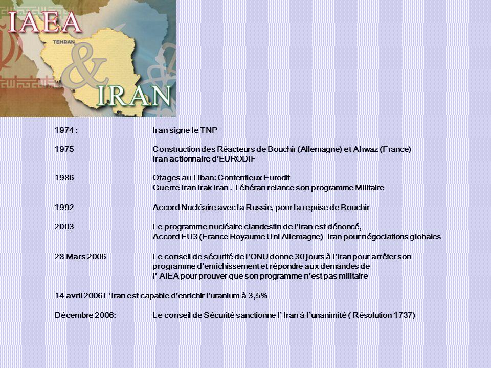 1974 : Iran signe le TNP 1975 Construction des Réacteurs de Bouchir (Allemagne) et Ahwaz (France) Iran actionnaire dEURODIF 1986 Otages au Liban: Contentieux Eurodif Guerre Iran Irak Iran.