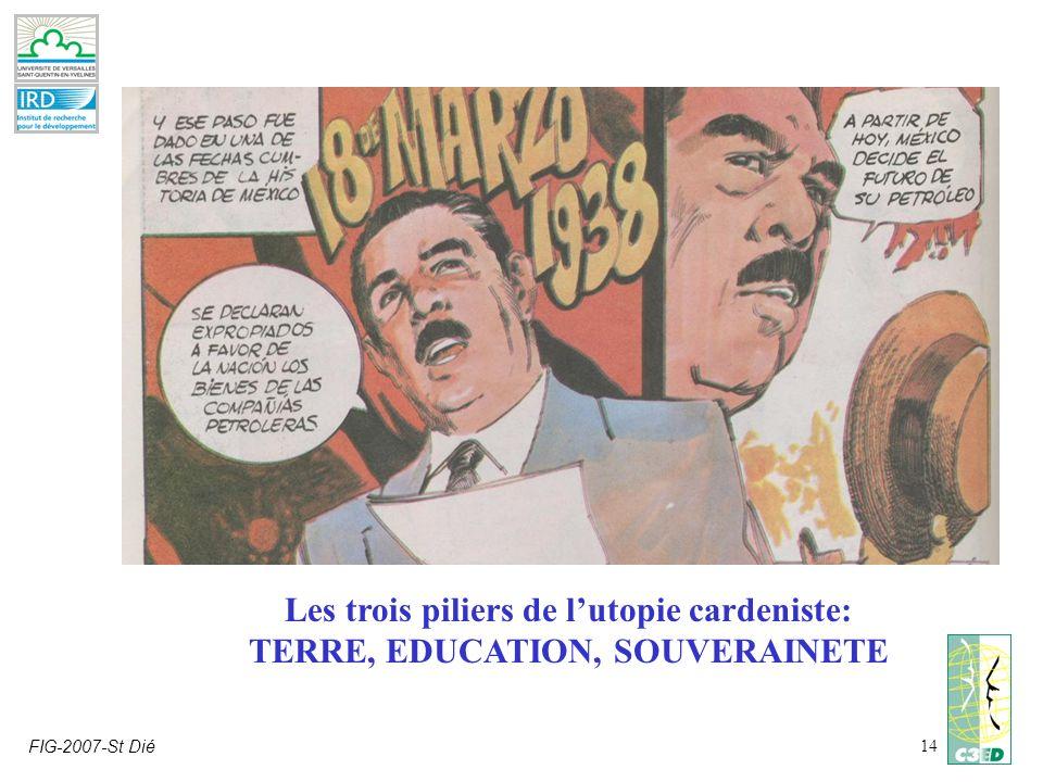FIG-2007-St Dié14 Les trois piliers de lutopie cardeniste: TERRE, EDUCATION, SOUVERAINETE