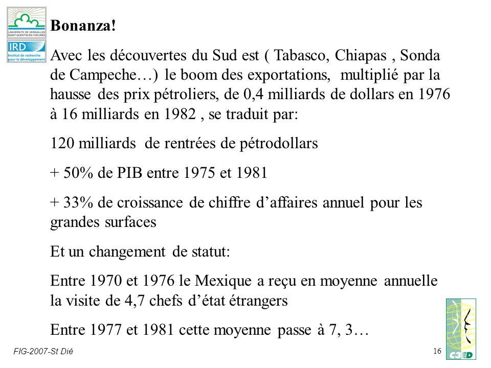 FIG-2007-St Dié16 Bonanza! Avec les découvertes du Sud est ( Tabasco, Chiapas, Sonda de Campeche…) le boom des exportations, multiplié par la hausse d