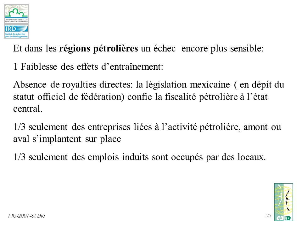 FIG-2007-St Dié25 Et dans les régions pétrolières un échec encore plus sensible: 1 Faiblesse des effets dentraînement: Absence de royalties directes:
