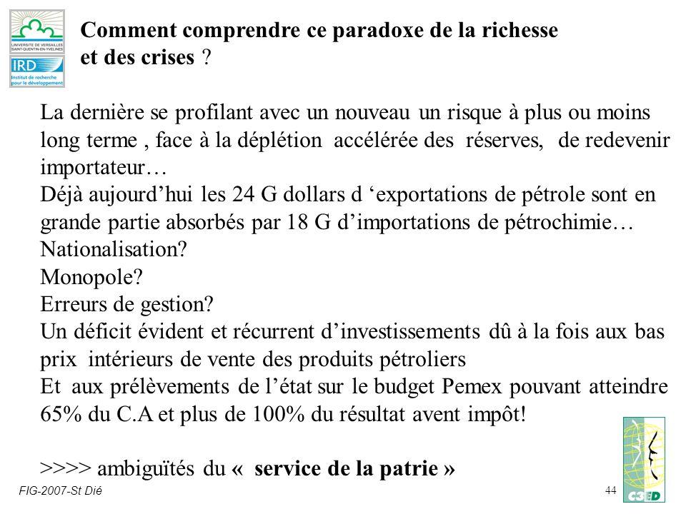 FIG-2007-St Dié44 Comment comprendre ce paradoxe de la richesse et des crises ? La dernière se profilant avec un nouveau un risque à plus ou moins lon