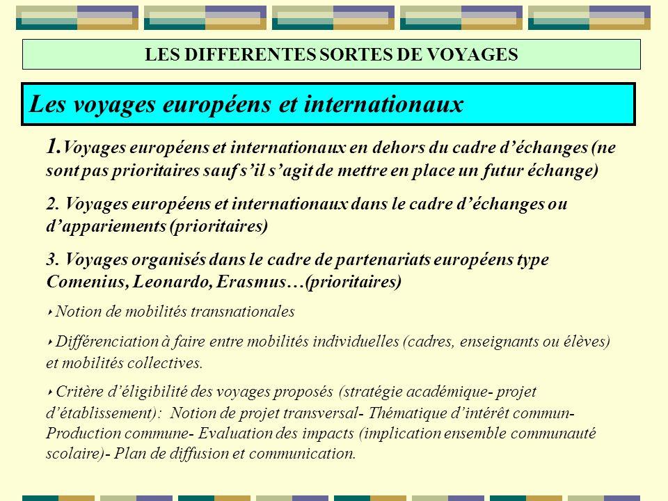 LES DIFFERENTES SORTES DE VOYAGES Les voyages européens et internationaux 1. Voyages européens et internationaux en dehors du cadre déchanges (ne sont