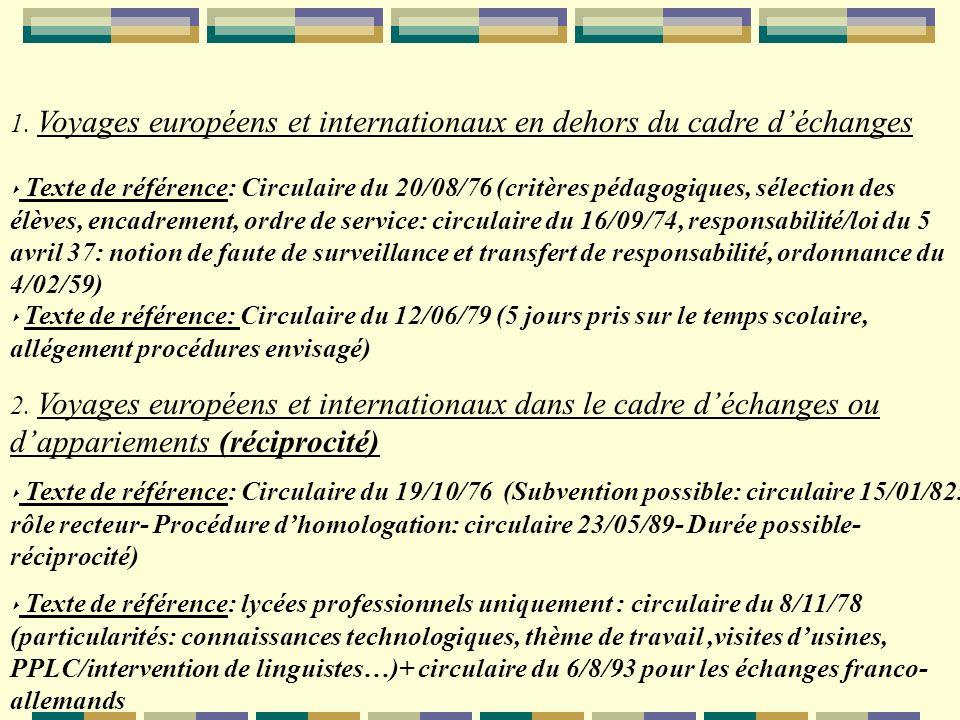 1. Voyages européens et internationaux en dehors du cadre déchanges Texte de référence: Circulaire du 20/08/76 (critères pédagogiques, sélection des é