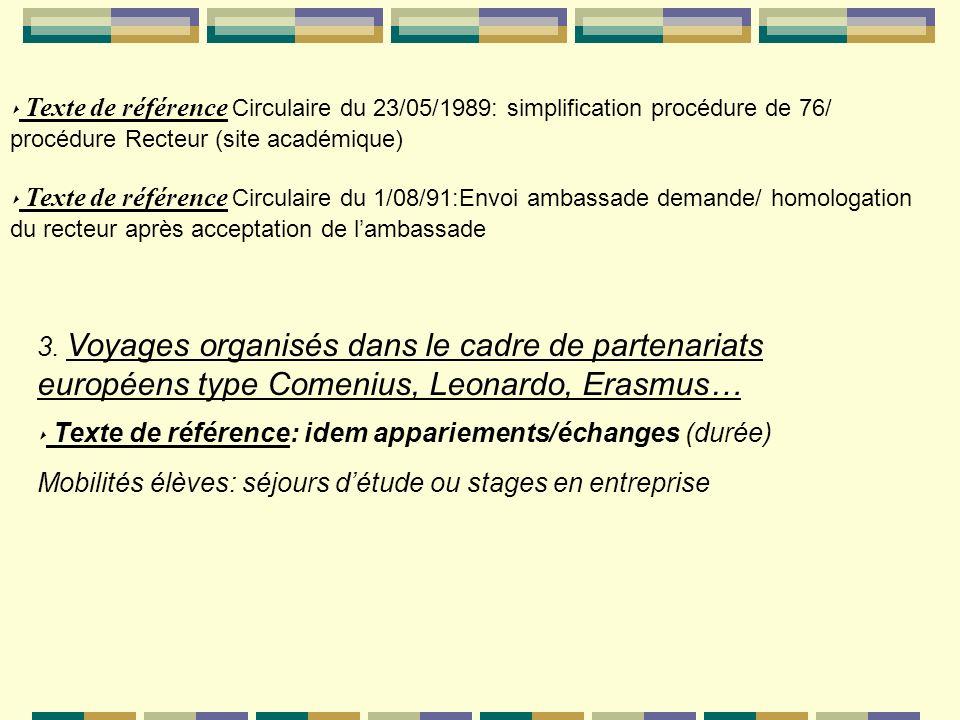 3. Voyages organisés dans le cadre de partenariats européens type Comenius, Leonardo, Erasmus… Texte de référence: idem appariements/échanges (durée)