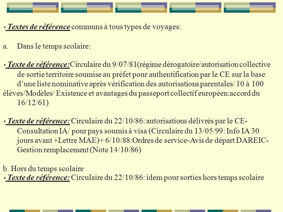Textes de référence communs à tous types de voyages: a.Dans le temps scolaire: Texte de référence:Circulaire du 9/07/81(régime dérogatoire/autorisatio
