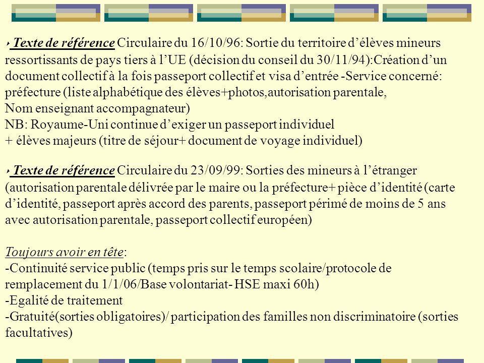 Texte de référence Circulaire du 16/10/96: Sortie du territoire délèves mineurs ressortissants de pays tiers à lUE (décision du conseil du 30/11/94):C