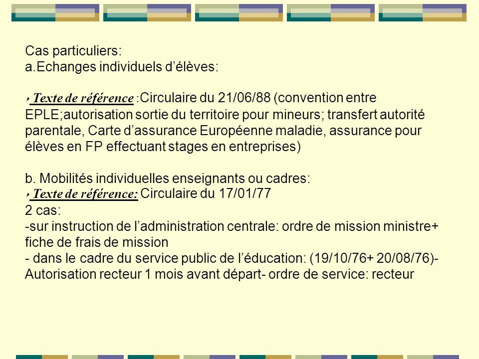 Cas particuliers: a.Echanges individuels délèves: Texte de référence : Circulaire du 21/06/88 (convention entre EPLE;autorisation sortie du territoire