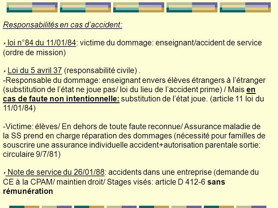 Responsabilités en cas daccident: loi n°84 du 11/01/84: victime du dommage: enseignant/accident de service (ordre de mission) Loi du 5 avril 37 (respo