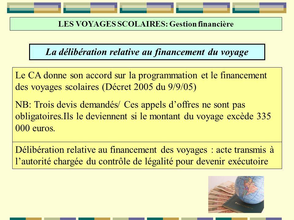 LES VOYAGES SCOLAIRES: Gestion financière La délibération relative au financement du voyage Le CA donne son accord sur la programmation et le financem