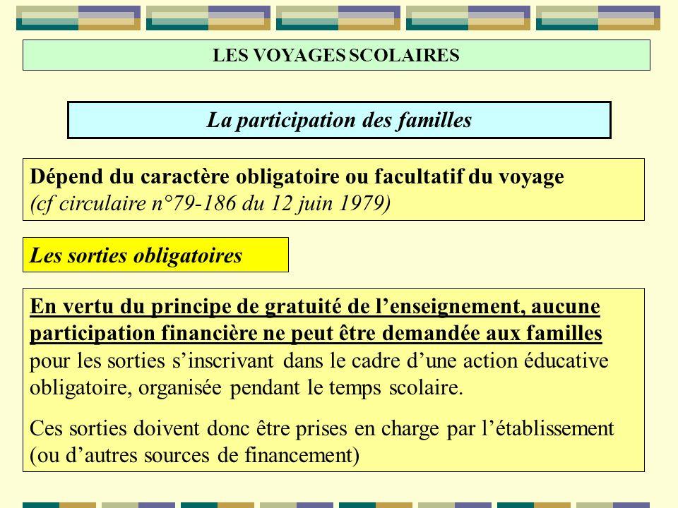 LES VOYAGES SCOLAIRES La participation des familles Dépend du caractère obligatoire ou facultatif du voyage (cf circulaire n°79-186 du 12 juin 1979) L